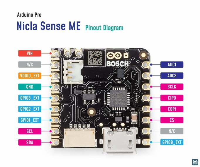 Arduino-Pro-Nicla-Sense-ME-Pinout-01-2_1