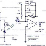 Electronics Circuits for Security & Safety like Smoke and
