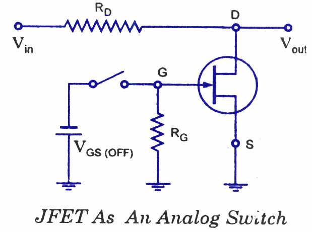 FET Applications-JFET Applications-Chopper,Cascode,Buffer