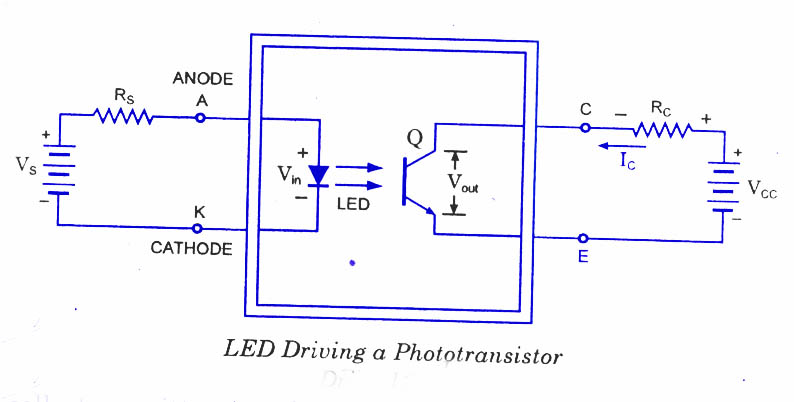 >Optocoupler Devices And Application