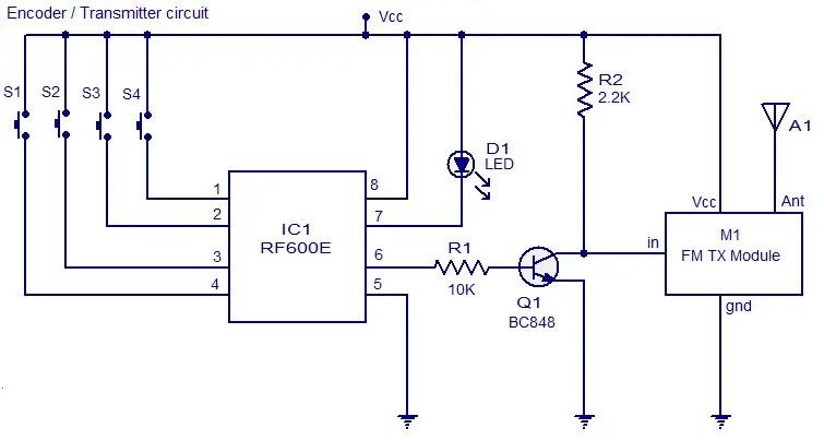 FM Remote Encoder/Decoder