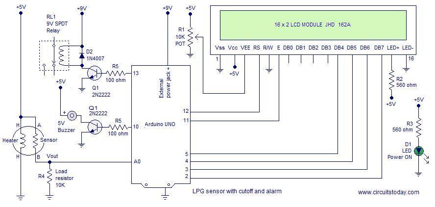 LPG Sensor Using Arduino With Cut Off And Alarm. LPG