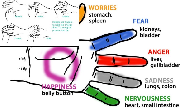 Japenese-Healing-Tecnique
