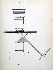 Schematic drawing of a microscope emplying a Woodward Illuminator.