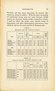 A page from a journal article displaying tables of climate data for english towns in 1885 and 1886.