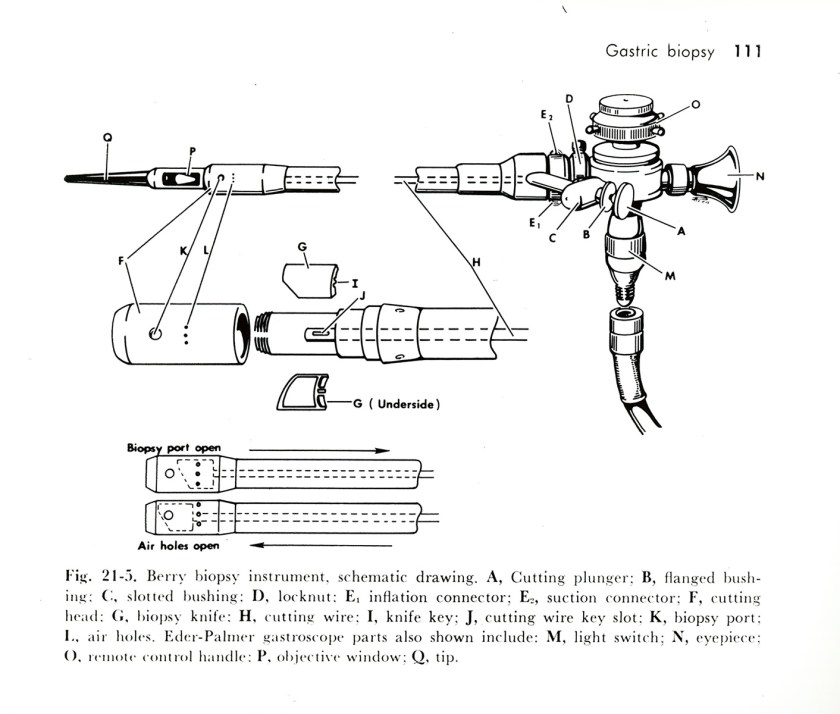 Diagram of a laproscopic biopsy instrument
