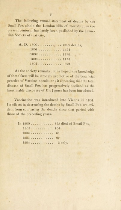 A page of text with mortality statistics from London and Vienna showing the decrease in Small Pox deaths from 1800 to 1804