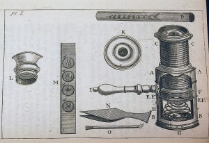 Drawing of a microscope and its parts