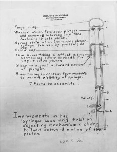 Handwritten labels for schematic drawing of a syringe.
