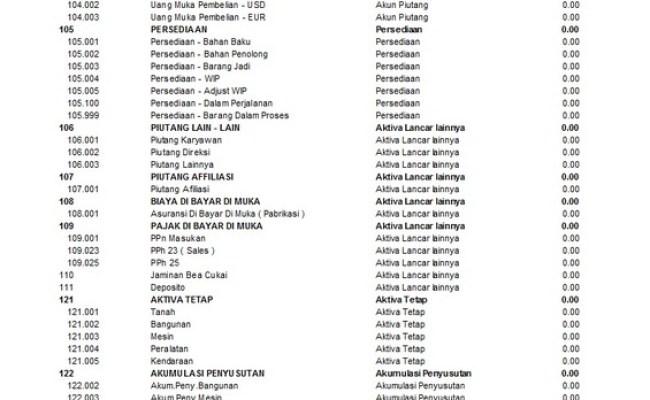 Daftar Perusahaan Swasta Daftar Perusahaan Swasta Daftar