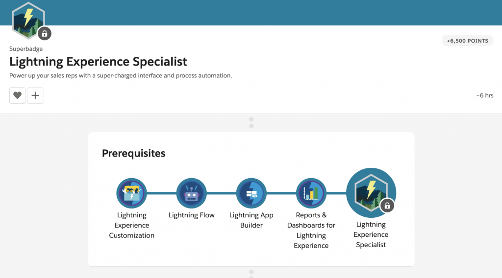 You still have to complete the pre-requisite Trailhead modules, before you can start with the Superbadge.