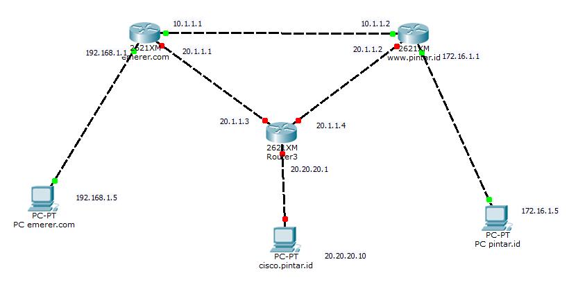 Protokol EIGRP, penerapan dengan Cisco Packet Tracer