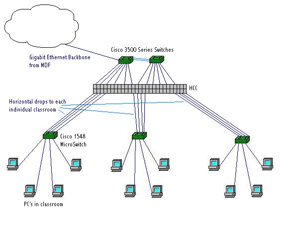 Cisco Ethernet Cable Wiring Diagram Cisco Console Cable
