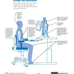 Ergonomic Chair Angle Power Reclining Chairs Ergonomics Office Plus Blog Computer