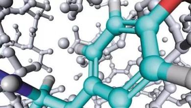 Composición de un péptido