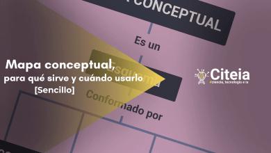 Photo of Mapa conceptual, para qué sirve y cuándo usarlo [Sencillo]