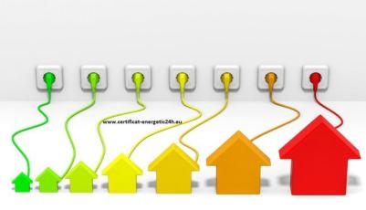 Locuinta ca personaj Energia casei vs energia personala