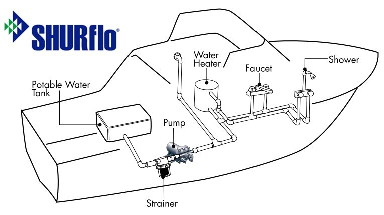 Shurflo Washdown Pump Wire Diagram : 34 Wiring Diagram