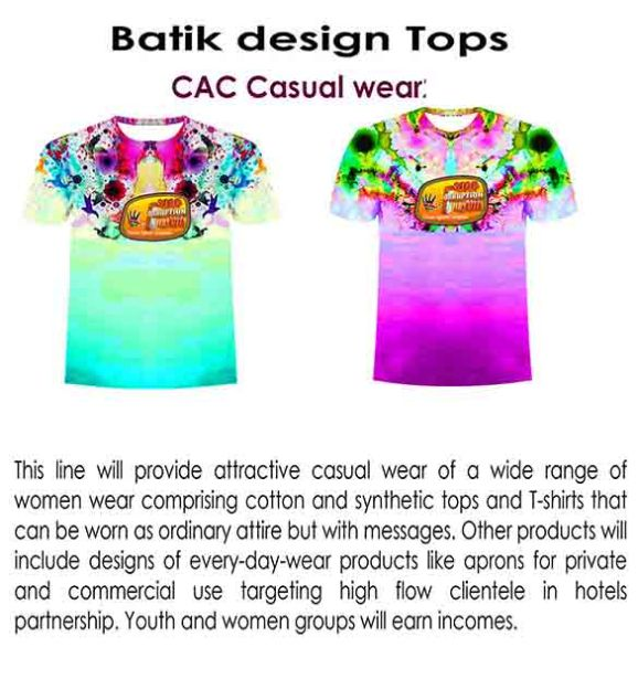 Cloth wear - Batiks.jpg