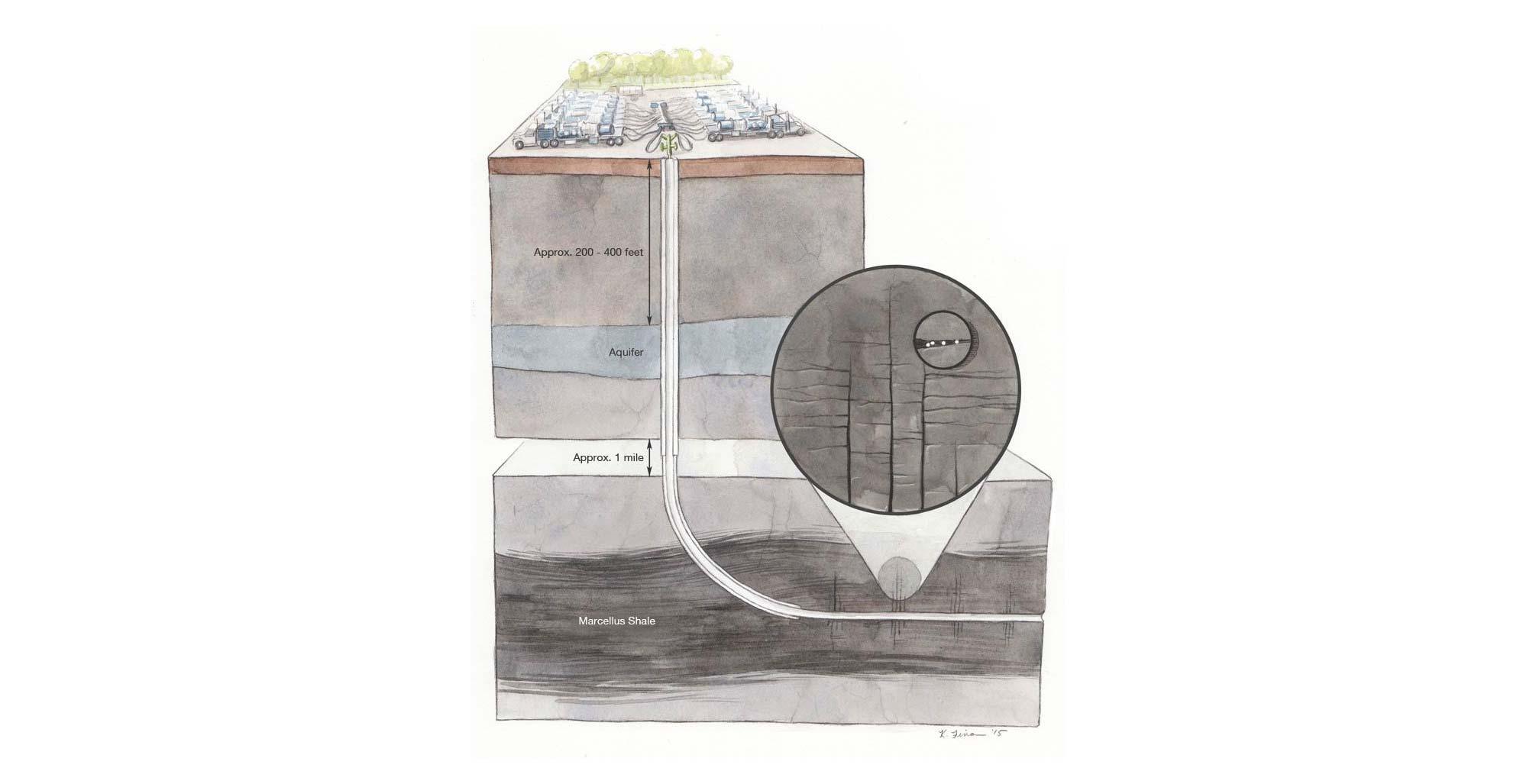 Fracking in the Marcellus Shale | Citizen Sense