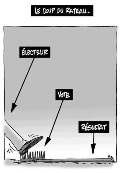 """""""Voter"""" - """"Vote"""" - """"Result"""""""