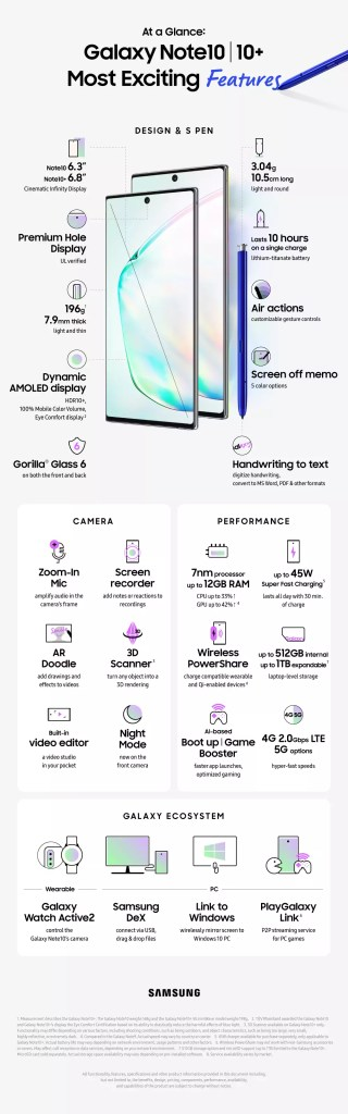 Infographic Galaxy Note10 Most Exciting Features