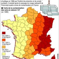 La France après Tchernobyl