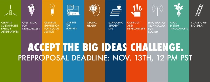 Big Ideas competition open to all CITRIS campuses: Student