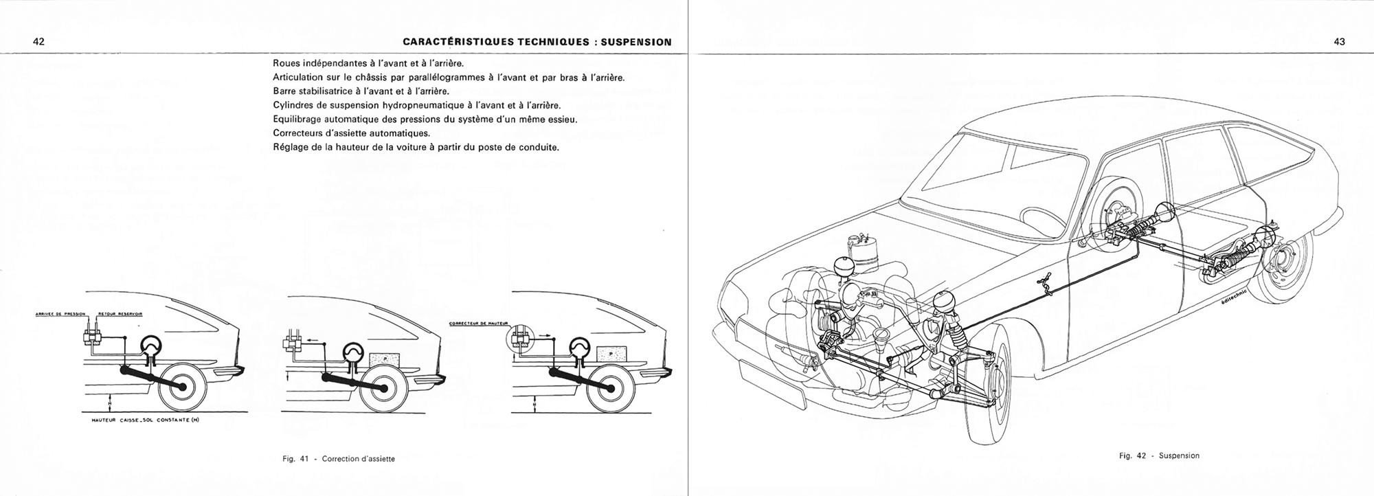 1971 Citroën GS Notice d'emploi (owner's manual) #2