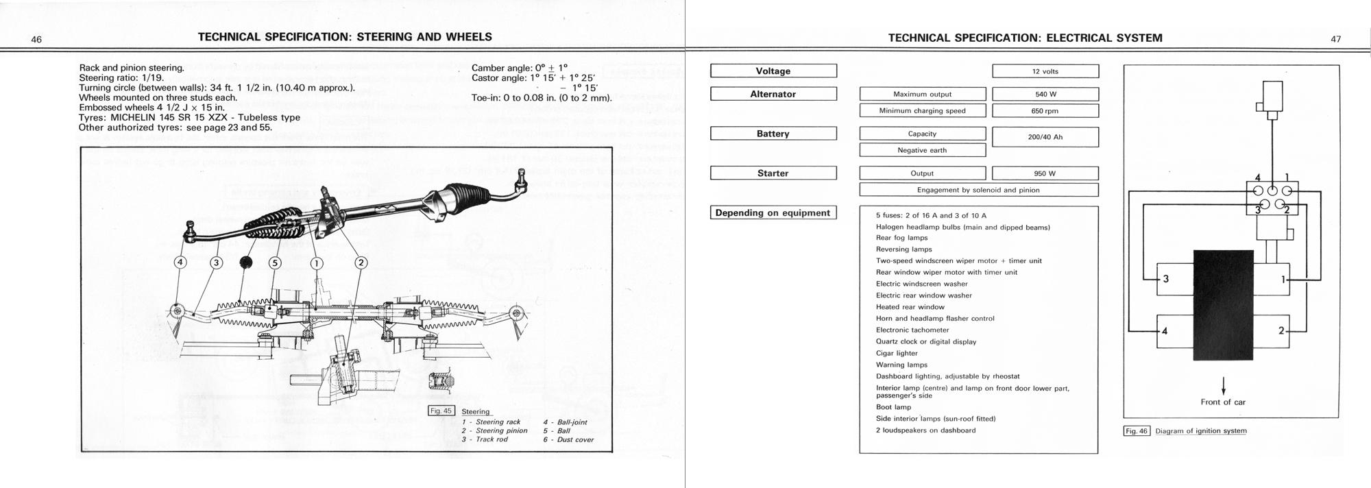 1982 Citroën GSA owner's manual Page 2/title>