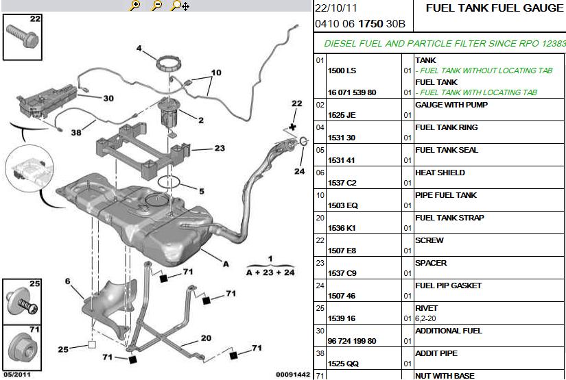 Checking the dpf fluid level. 2012 Berlingo van.
