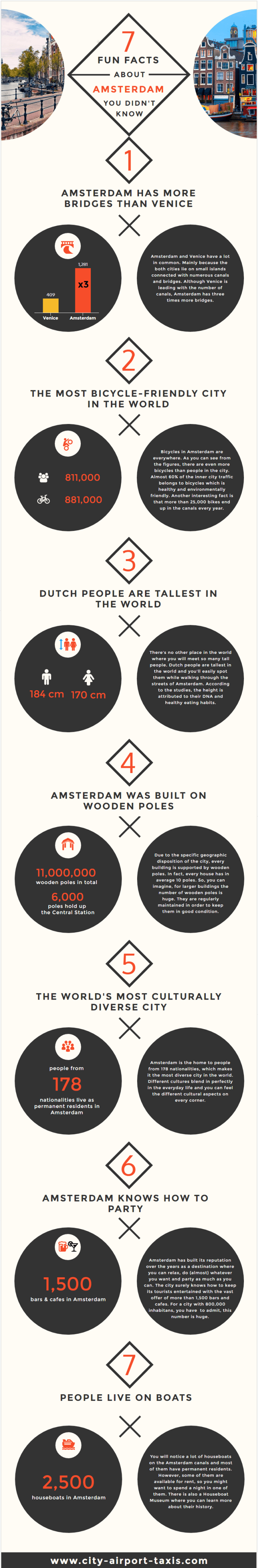 Infographic Amsterdam fun facts