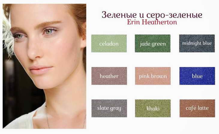 कैसे छाया हरे रंग के साथ आंखों को पेंट करने के लिए