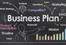 Οικονομική και επιχειρησιακή στρατηγική