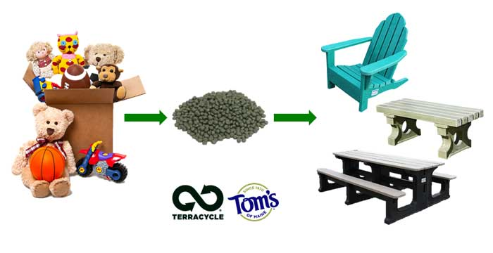 toy recycling toms of maine terracycle