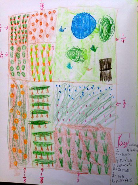 Garden Fractions