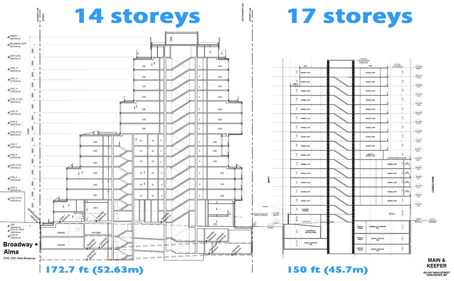Measuring Towers In Storeys Vs Dimensional Height When