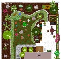 Garden Design Layout Plans