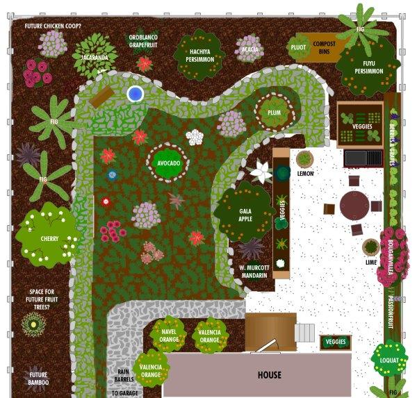building bungalow garden city