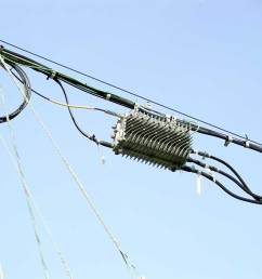 this is an aerial optical node the fibre enters at the left top and there are three trunks exiting at the right side trunk cables are thicker than line  [ 1024 x 768 Pixel ]