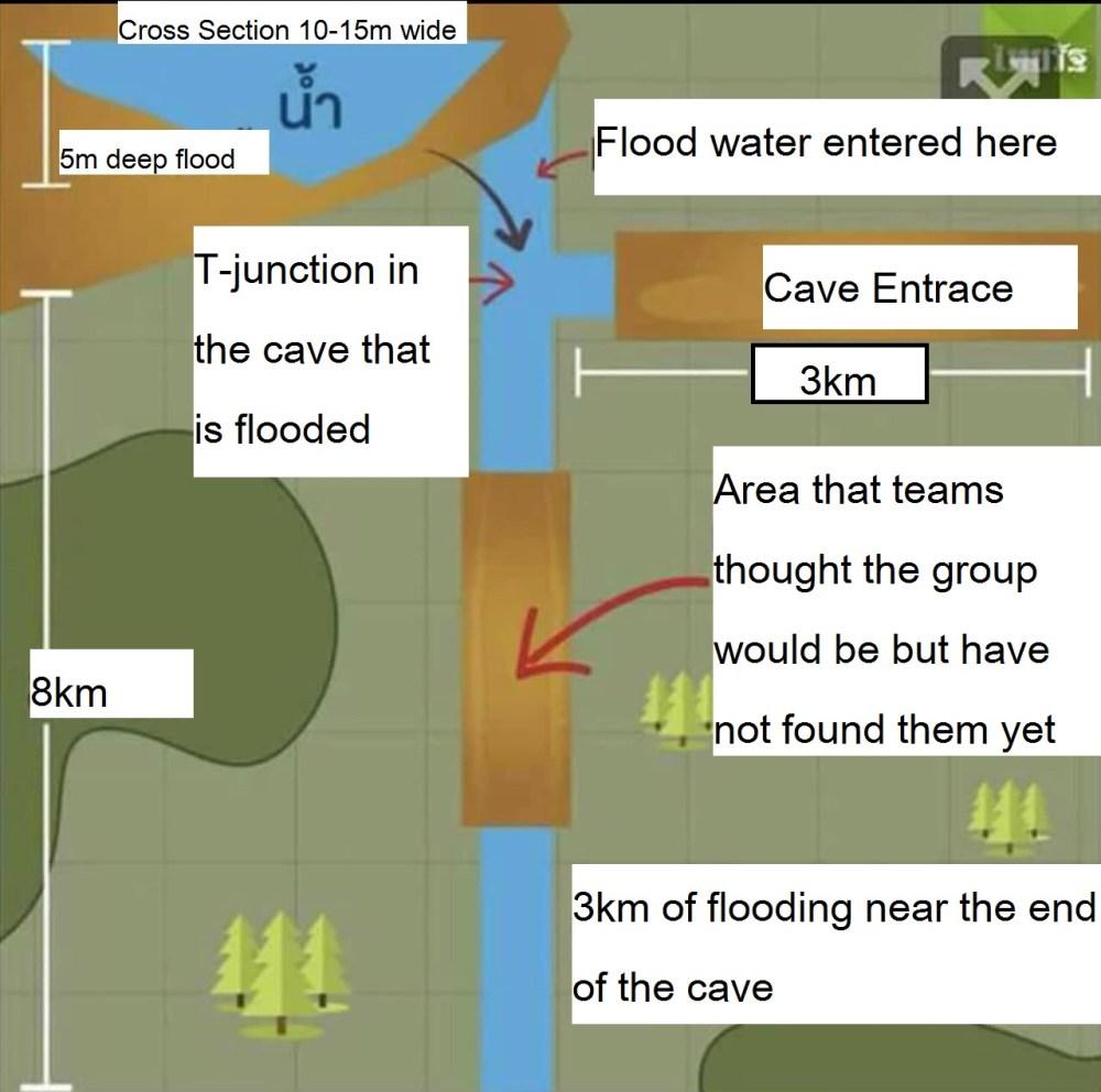 medium resolution of translated diagram taken from thairat news