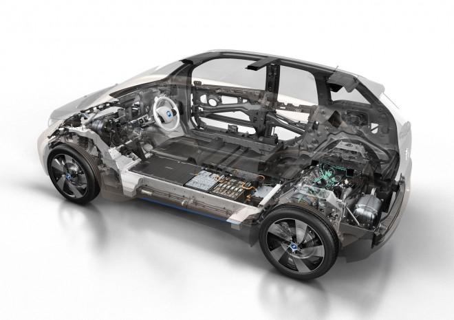 BMW i3 // Vsekakor tehnološko odličen izdelek