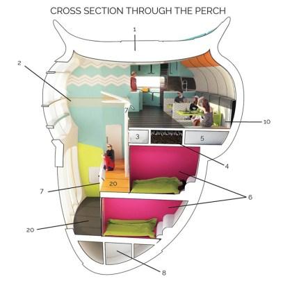 Futuristične kabine za pohodnike