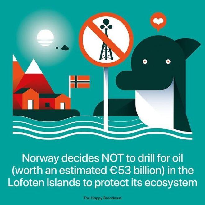 Norveška se je odločila, da ne bo vrtala nafte pri otokih Lofoten, da zaščiti tamkajšnji ekosistem.