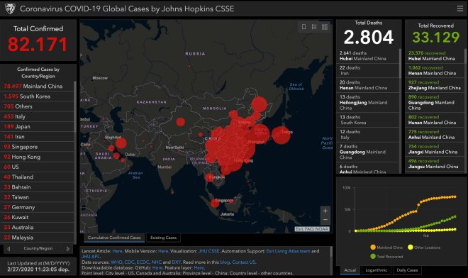 Trenutno število okužb in smrtnih primerov po državah.