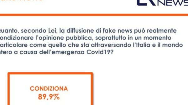 fake-news,-per-l'89,9%-degli-italiani-sono-un-pericolo-serio