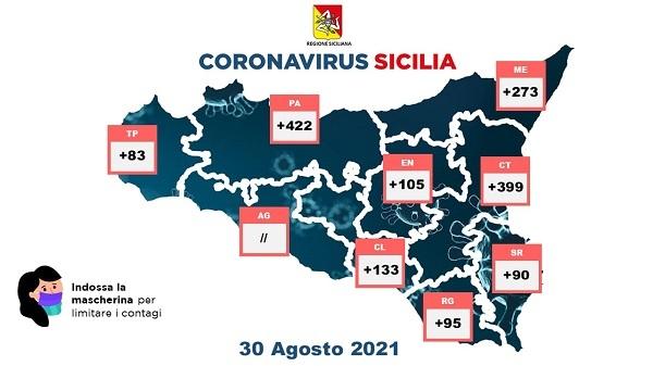 Coronavirus, l'aggiornamento dei contagi a Palermo e in Sicilia: il  bollettino del 30 agosto 2021