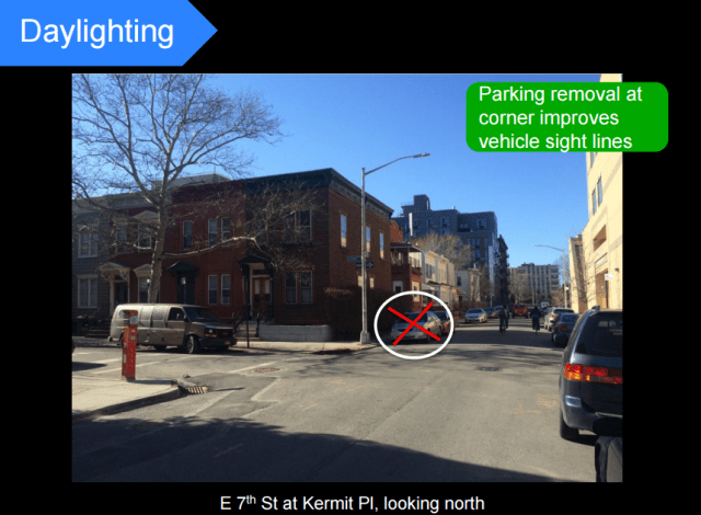 A slide from the New York City Planning Department shows where eliminating parking could improve public safety.