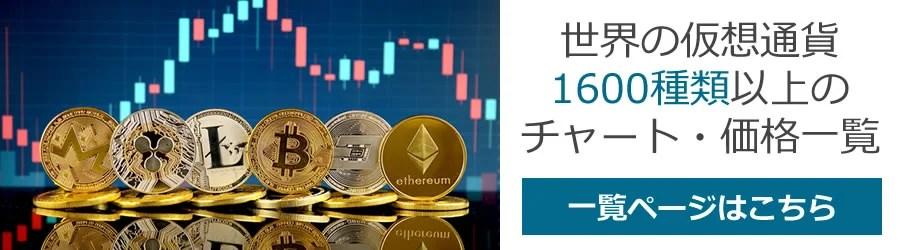 世界の仮想通貨、1600種類以上のチャート・価格一覧ページ