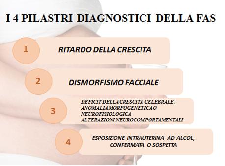fetal-alcohol-syndrome-(fas):-sensibilizzazione-ed-educazione-sanitaria-alla-gestante.